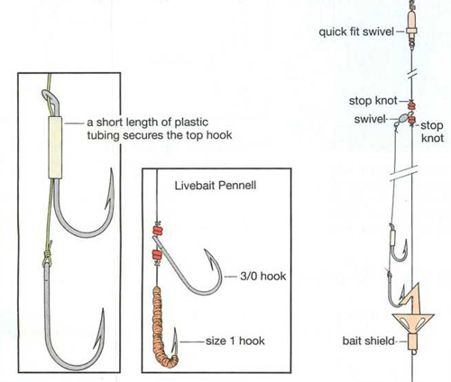 Pennell rig