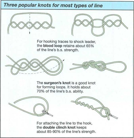 three best fishing knots